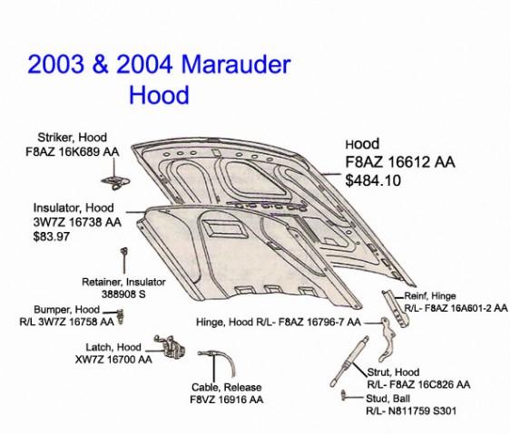 Mercurymarauder Net Reviews